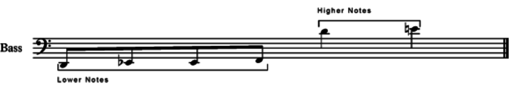 scale showing the highest and lowest notes