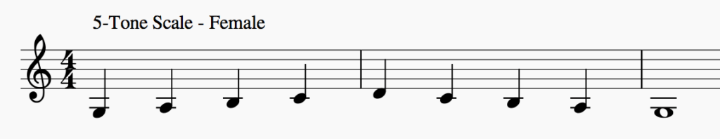 musical scale for females