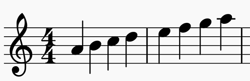 Scale showing Aeolian mode in A in 4:4 time