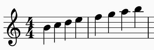 Scale showing Locrian mode in B in 4:4 time