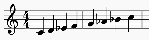 C minor scale in 4:4 time