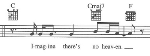"""A measure of music from """"Imagine"""" by John Lennon showing the first line."""
