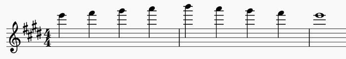 A 5-Tone Major Arpeggio starting on E6.