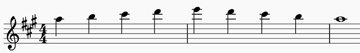 A 5-Tone Major Arpeggio starting on A5.